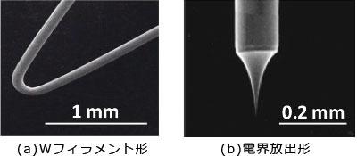 図3 SEM に用いられている電子源の例