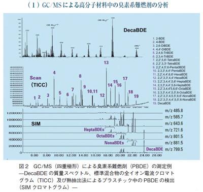 GC/MSによる高分子材料中の臭素系難燃剤の分析