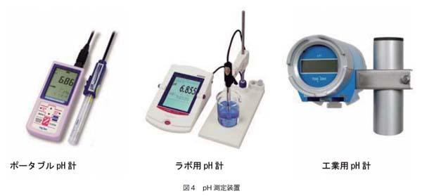 pH測定装置