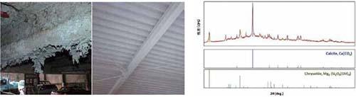 アスベストを含む建材の施工例と定性