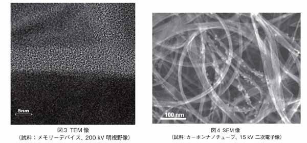 TEM像(メモリーデバイス)とSEM像(カーボンナノチューブ)